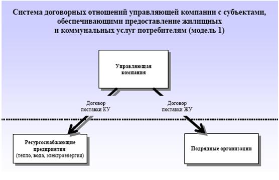 C новым приказом Минсельхоза России от N 281