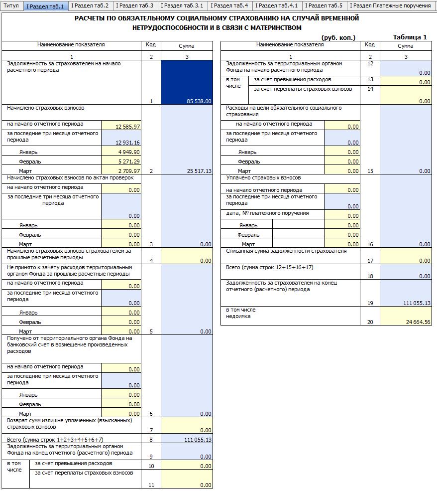 Форма 4фсс таблица 7