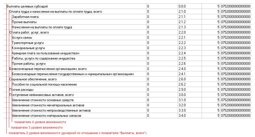 министерство финансов инструкция ацк финансы - фото 7