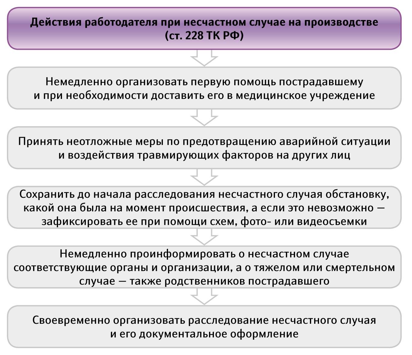 Обучение на маникюр и педикюр в томске
