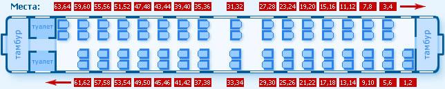 Схема общего вагона ржд