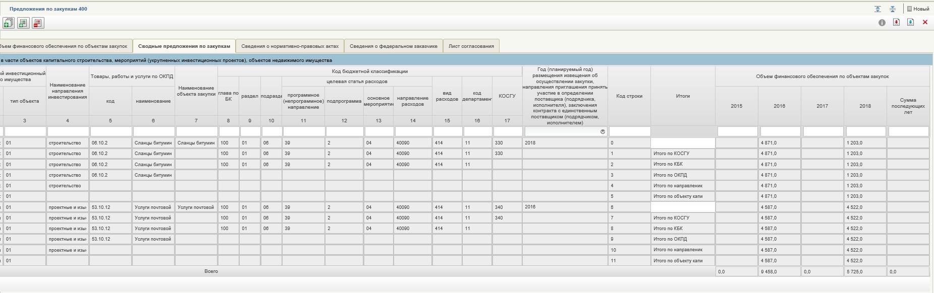для чего предназначена таблица ascii