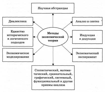 средства интимизации и способы ее перевода-йщ1