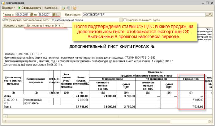 как провести декларацию на экспорт в 1с8 2 кредитным