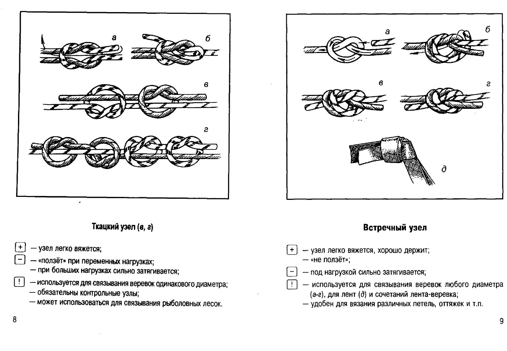Схемы вязания туристических узлов с названиями 1