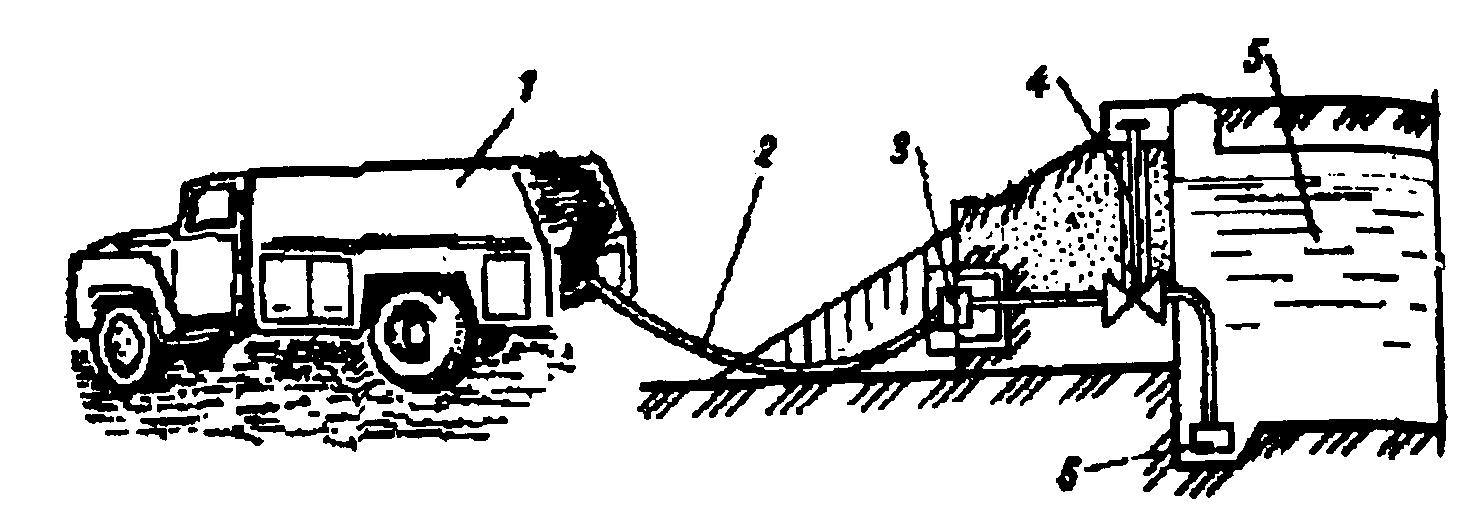 Охранная зона водонапорной и подземного резервуара