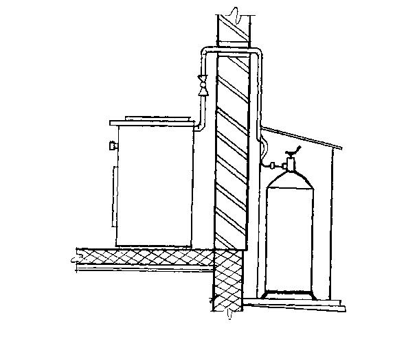 Схема подключение бытовых газовые баллоны